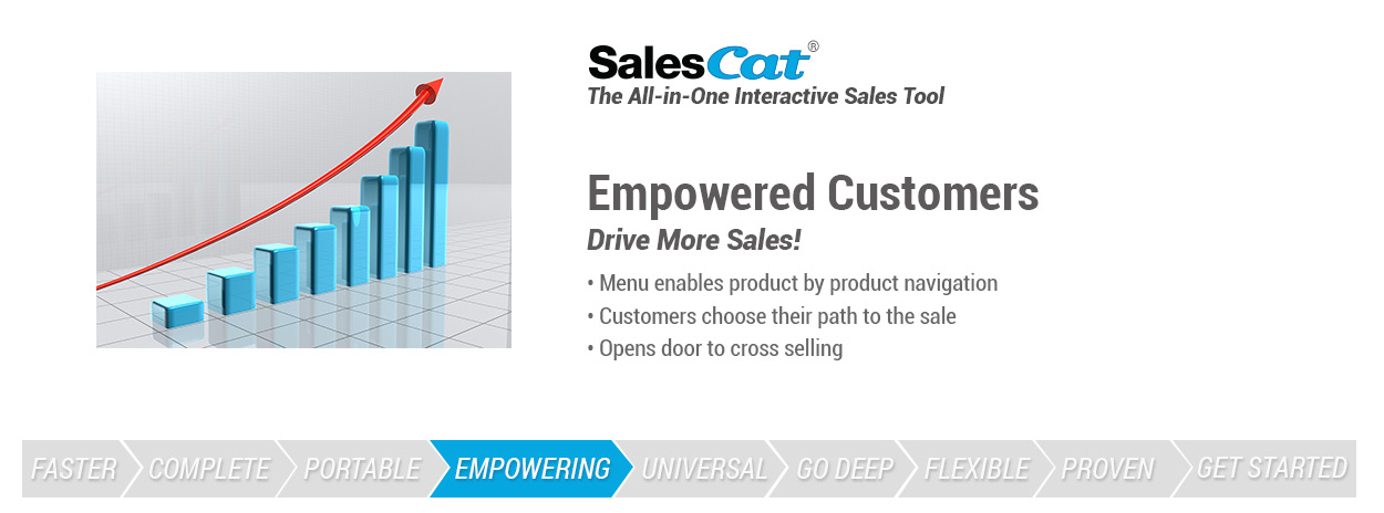 Cmpowered customers drive more sales